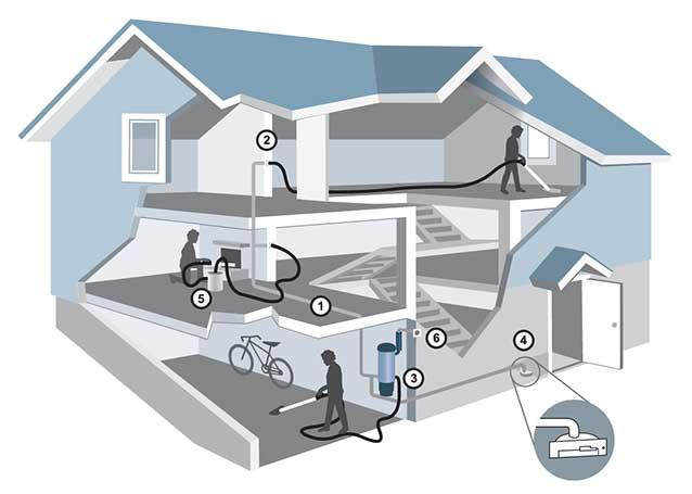 Plan Prise ramasse miettes dans votre maison